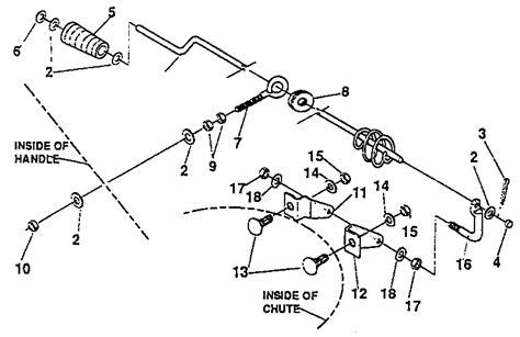 noma snowblower parts diagram snowblower auger gear box snowblower free engine image