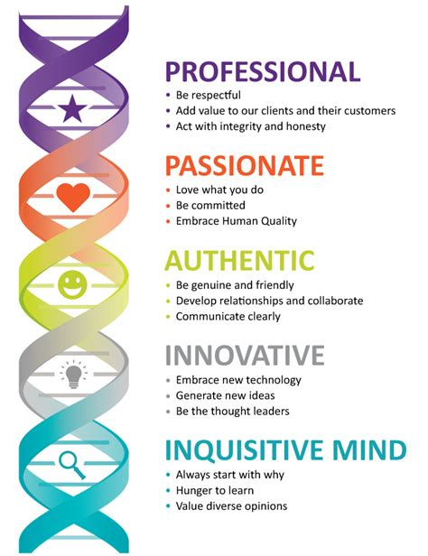 our values about us accesshq the home of human quality