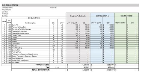 contractor spreadsheet template 5 of the top free construction estimate templates