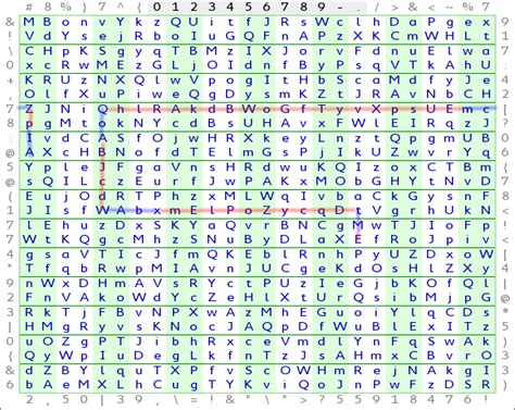Character Letter Number In Binary Language Each Letter Of The Alphabet Each Number