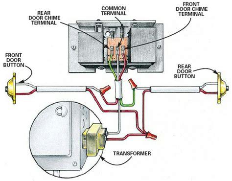 nutone doorbell wiring diagram nutone wiring diagram home sweet home diagram