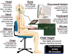 Office Desk Ergonomics Diagram Ergonomics
