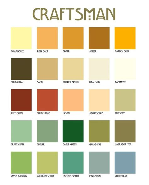 interior colors for craftsman style homes 17 best ideas about craftsman style interiors on