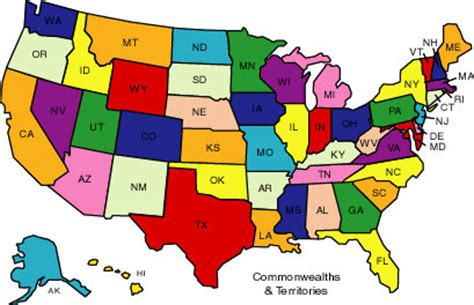 all fifty states 50 states info