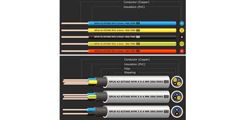ukuran kapasitor penghemat listrik inilah 7 cara instalasi hemat listrik yang terbaru dari ralali