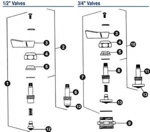 Sayco Faucets Fisher Valve Schematic Az Partsmaster