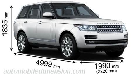 dimensions of land rover cars showing length, width and height