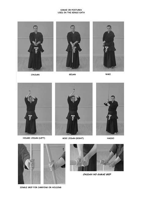 Lesson Handouts - The Dojo Norwich