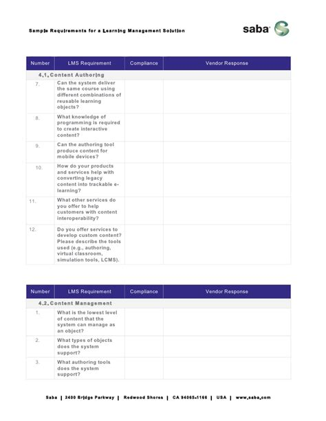 lms rfp template lms template rfp march11 2011
