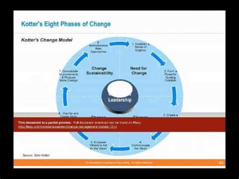 kotter change model youtube change management models youtube