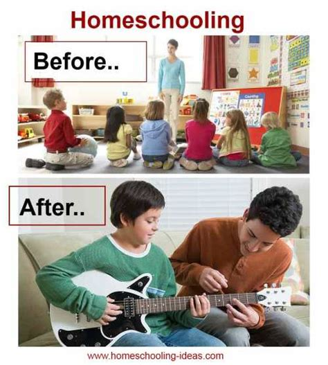 What Is Home School by Homeschooling Before And After Homeschooling Ideas