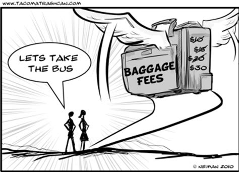 citilink excess baggage fee around the world blog