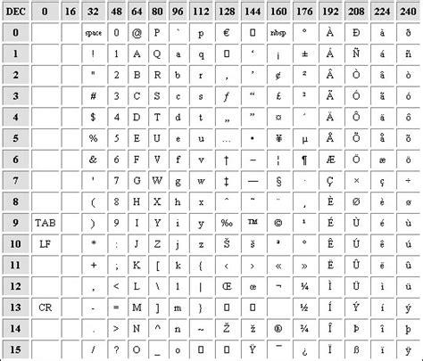 ansi code bbsing com bbs ansi table