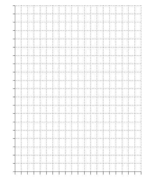 graphs templates blank graphing worksheets new calendar template site
