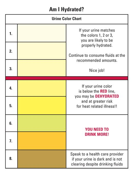 hydration chart tennismadesimple this type of must be avoided