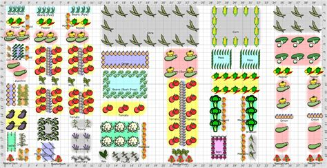 Free Vegetable Garden Layout Garden Plan 2012 20 X 40 Plan