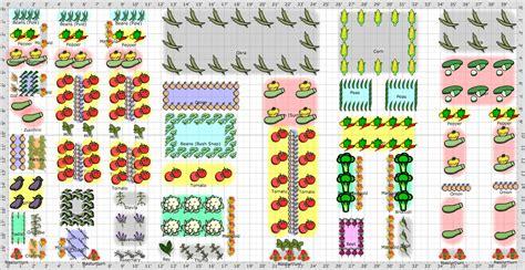Garden Plan   2012: 20 x 40 plan