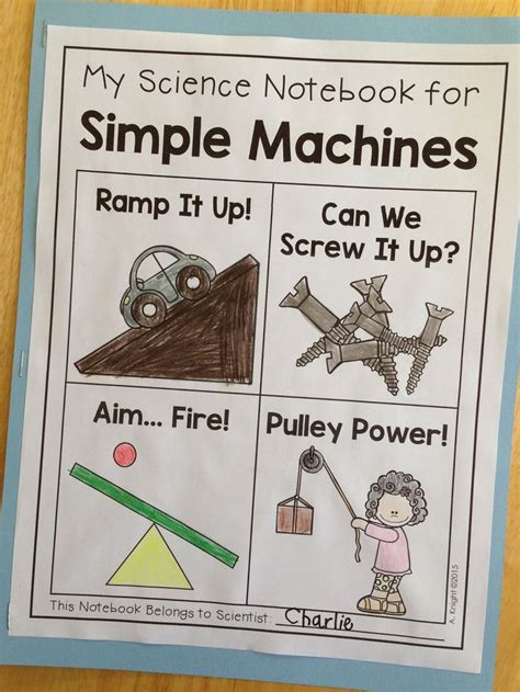 fun lol to teach machines how to learn more efficiently best 25 simple machines ideas on simple machine projects 6 simple machines and 4