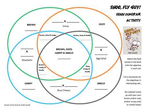 Shoo Vs books math shoo fly by tedd arnold in venn