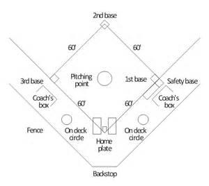 simple baseball field