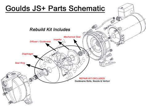goulds jet diagram goulds j7s j7s3 jet repair rebuild kit new oem