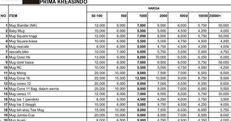 Harga Piring Atlas industri keramik dan kaca paling terpukul harga gas tinggi daftar harga hp nokia 2013 beserta