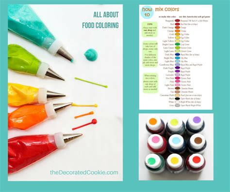 food coloring combinations all about food coloring color mixing chart and food