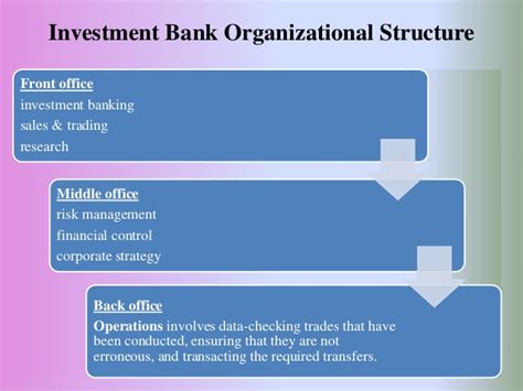 banks to invest in investment banking