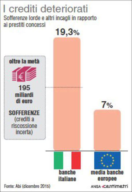 sofferenze banche italiane banche sofferenze e altri crediti deteriorati a 2015