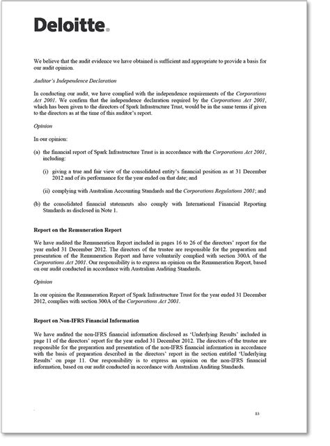 independent auditor report images cv letter and