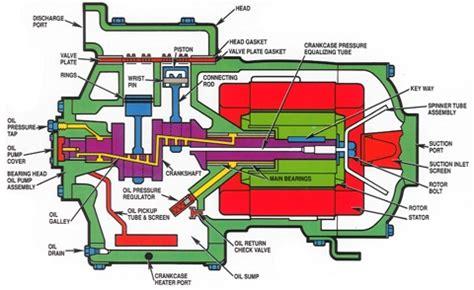 semi hermetic compressor wiring diagram get free image