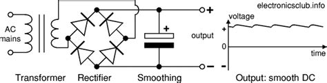 define smoothing capacitor smoothing capacitors page 1