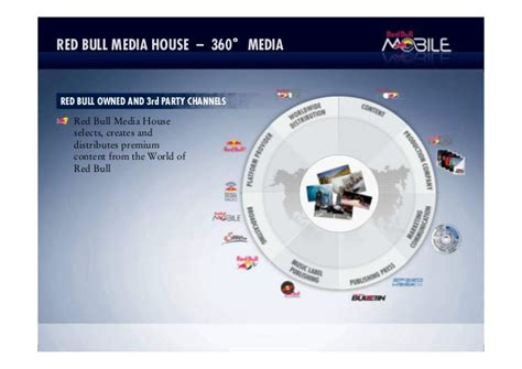 red bull media house red bull media house house plan 2017