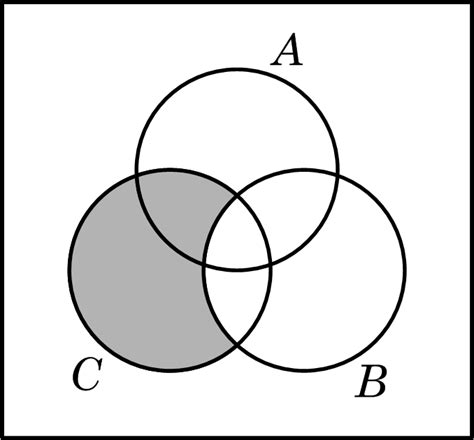 de venn diagram copy of a venn diagram blank vin diagram elsavadorla