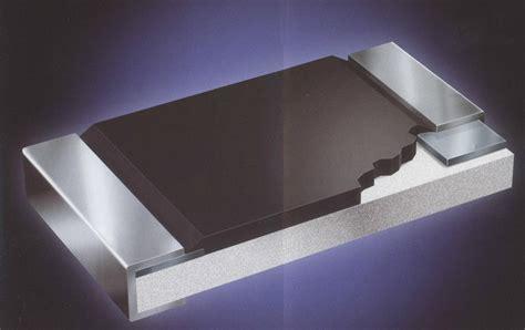 resistors high temperature high temperature resistors riedon company