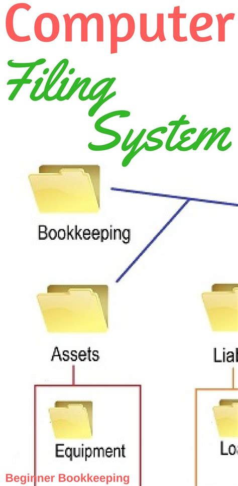 organizing business 17 best images about bookkeeping on pinterest balance