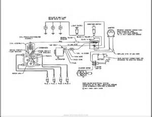 Ford 8n Wiring Diagram Ford 8n Wiring Diagram For 12v Conversion Car Wiring