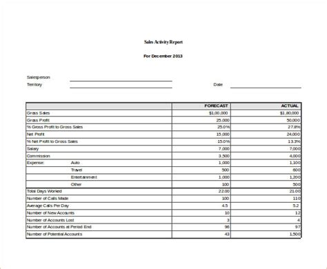 sle sales activity report template 22 free word pdf