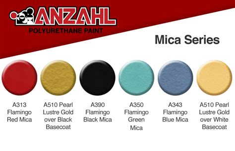 a handy guide to what colors you can use to jazz up your ride motioncars motioncars