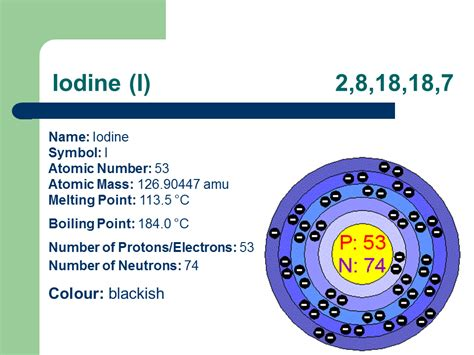 iodine number of protons the halogens presentation chemistry sliderbase