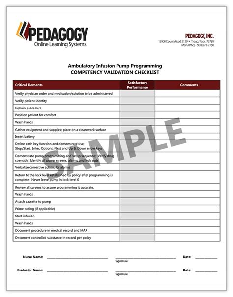 14 chemotherapy templates ophthalmic wound care