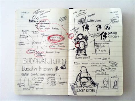 sketch book graphic designer jwlim design 187 sketchbook ideas
