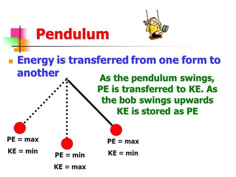 pendulum swing meaning work in everyday speech work has a very general meaning