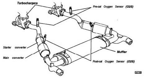 esprit oxygen sensors