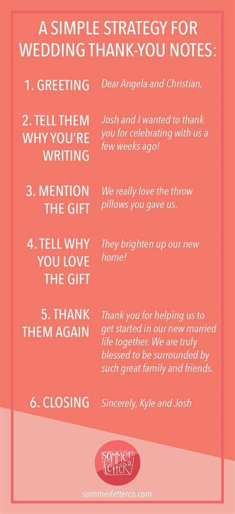 The 25  best Wedding thank you wording ideas on Pinterest
