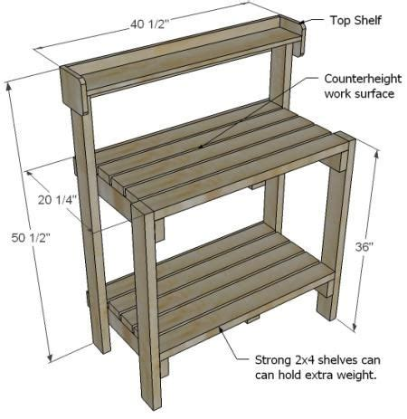 counter height bench plans potting station on pinterest potting benches potting