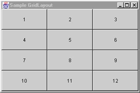 grid layout oracle 15 implementing java swing user interfaces