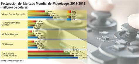 precio hora empleadas de hogar 2016 newhairstylesformen2014 com precio hora servicio domestico 2016
