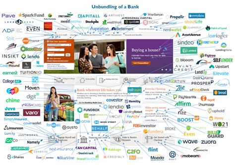 Bank Of America Mba Hr Consultant by The Rise And Rise Of Fintech Now Unbundling Our Banks