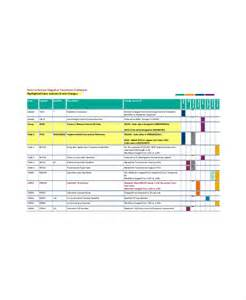 Software Analysis Template by Product Gap Analysis Template 4 Free Excel Pdf